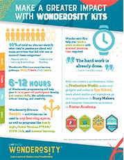 FREE Resource: Make a Greater Impact with Wonderosity Kits