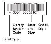 bar code terminology